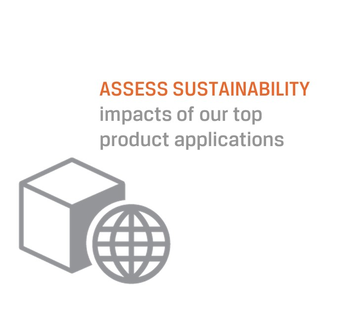 Product Sustainability